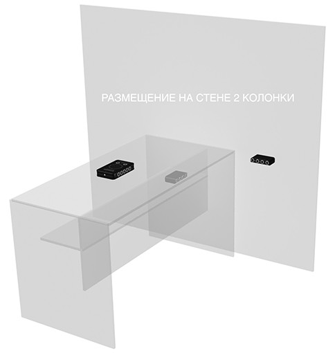 Пример комбинированного использования подавителя с двумя внешними УЗ-колонками: одна закреплена на стене, а вторая — под столом