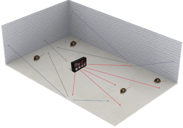 Эффективность 3Д Ультра высокая на всей площади помещения