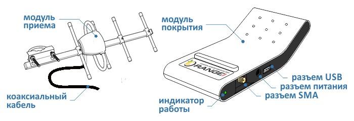 Как усилитель сигнала сотовой связи своими руками