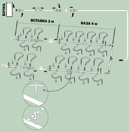 Схема работы системы автополива