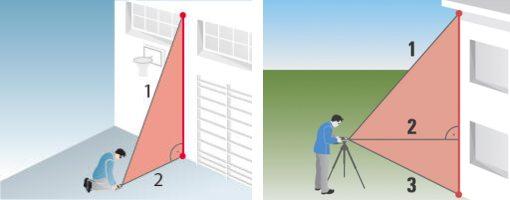 """Схематичное изображение косвенного расчета длины по теореме Пифагора лазерным дальномером """" Leica Disto D2"""""""