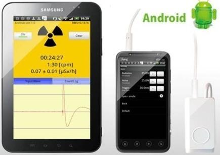 измерений уровня радиации