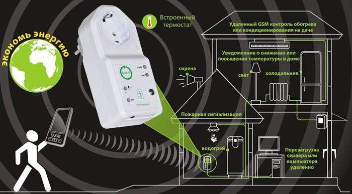 GSM  розетка iSocket 707 может выполнять различные функции
