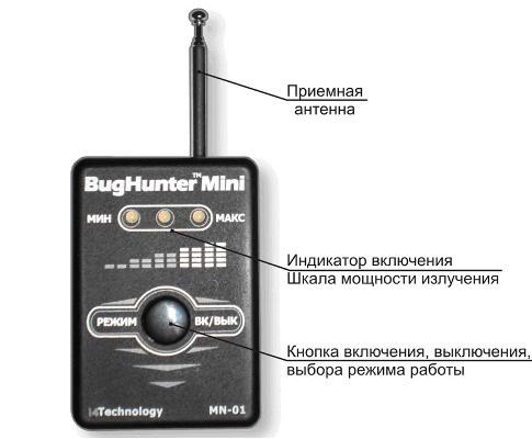 Конструкция детектора
