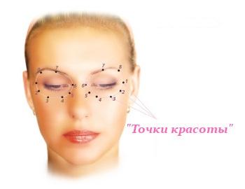 Активные точки возле глаз —