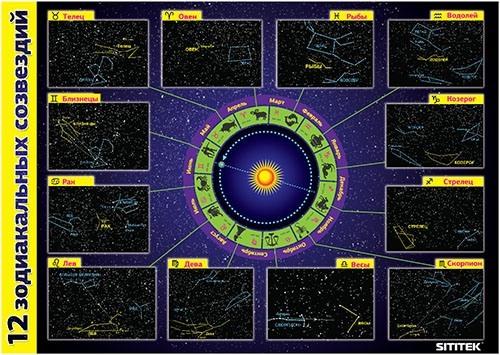 """Помимо всего прочего, Вы получите красочный постер на русском языке """"12 зодиакальных созвездий"""" формата А3"""